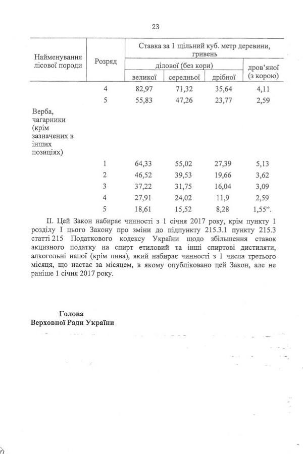 Кабмин одобрил законопроект о повышении акциза на алкоголь и сигареты