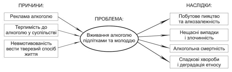 Захистимо майбутнє України! Відкритий лист до громадськості
