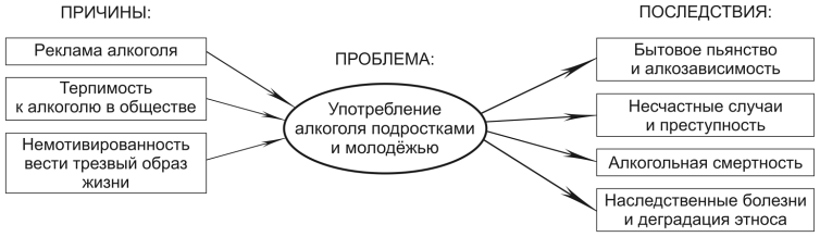 Защитим будущее Украины! Открытое письмо к общественности