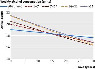 Потребление алкоголя в малых дозах вредит головному мозгу